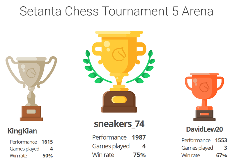 Chess tournament 5.png
